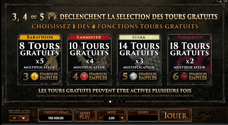 Game Of Thrones Slot Tableau Paiements